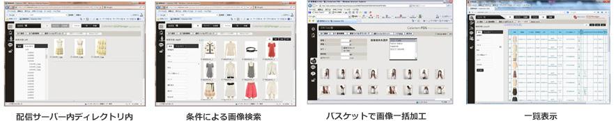 画像管理機能(IDS Manager)