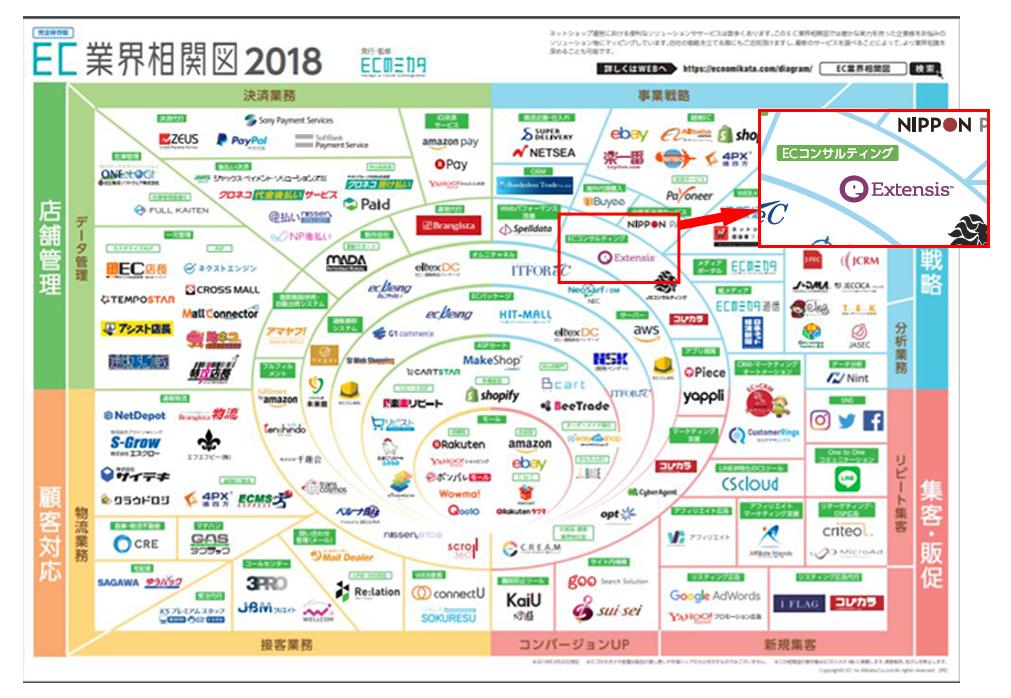 ECのミカタ相関図2018_Zoom